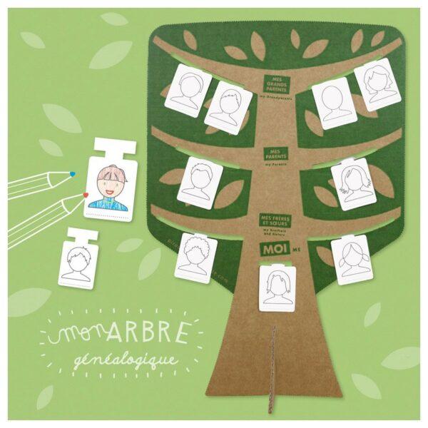 Kit créatif arbre généalogique - Pirouette Cacahouète -